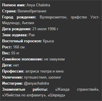 Аня Чалотра информация